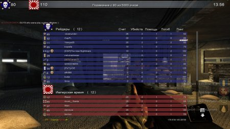 Call of Duty World at War скачать торрент