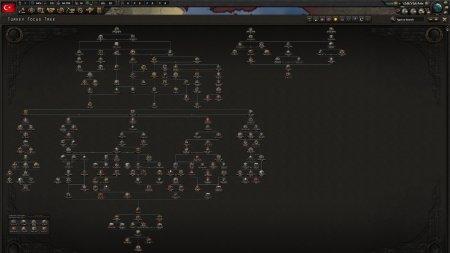 Hearts of Iron IV: Battle for the Bosporus скачать торрент