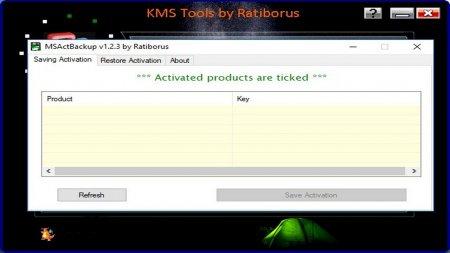 KMS Активатор Windows 7 скачать торрент